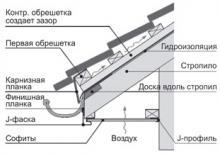 Симферополь, Севастополь , Ялта, Феодосия, Евпатория